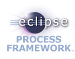 ArtREPI process model exported as Eclipse Process Framework project HTML documentation